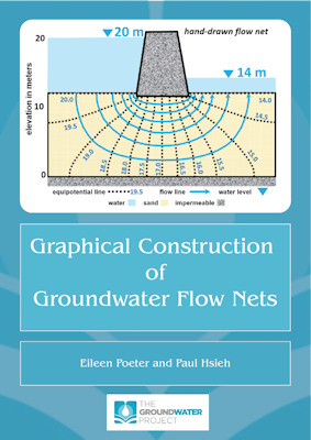 Cover of the bok Graphical Construction of Groundwater Flow Nets