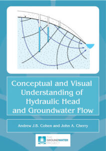 Book cover for Conceptual and Visual Understanding of Hydraulic Head and Groundwater Flow
